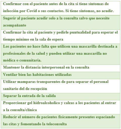 Tabla 4. Recomendaciones para la consulta de dermatología en tiempos de Covid-19.