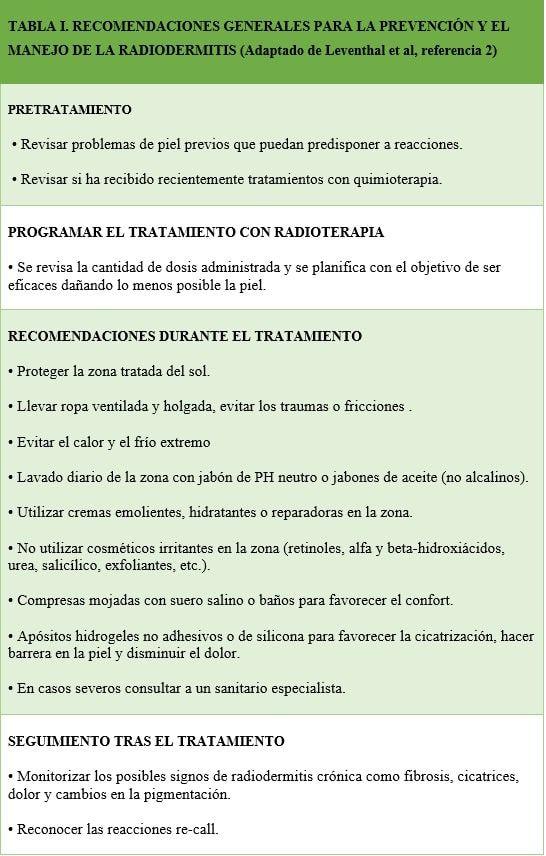 Tabla 1 - Recomendaciones generales para el cuidado de la piel durante la radioterapia.